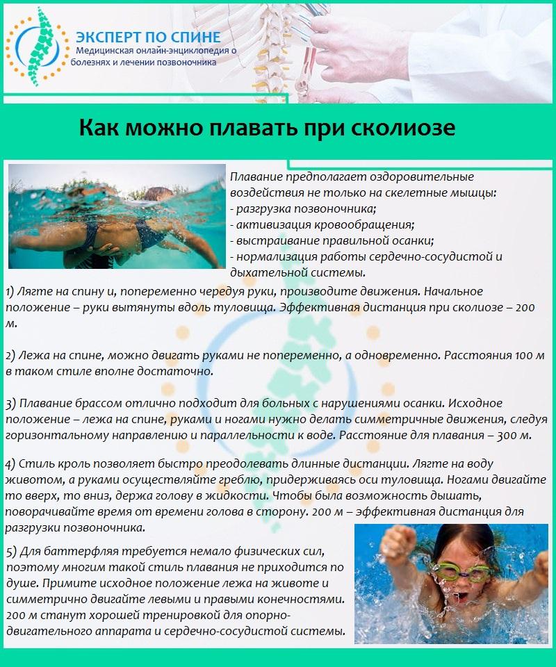 Как можно плавать при сколиозе