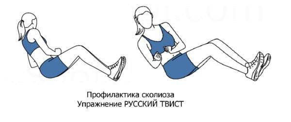 """Упражнение №4: """"Русский твист"""""""
