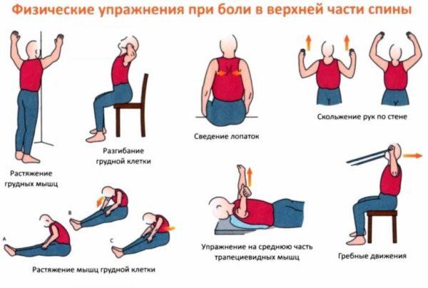 Физические упражнения при боли в верхней части спины