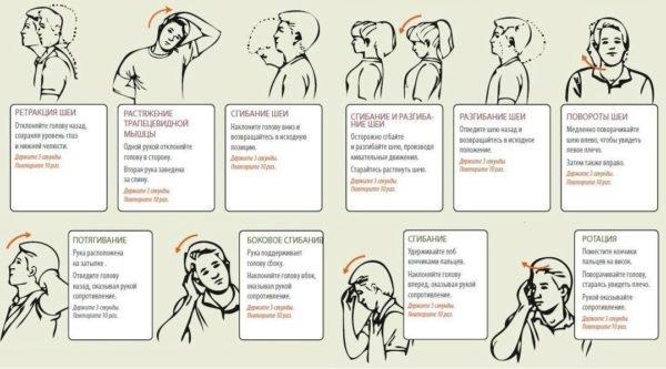 Лечебные упражнения при остеохондрозе