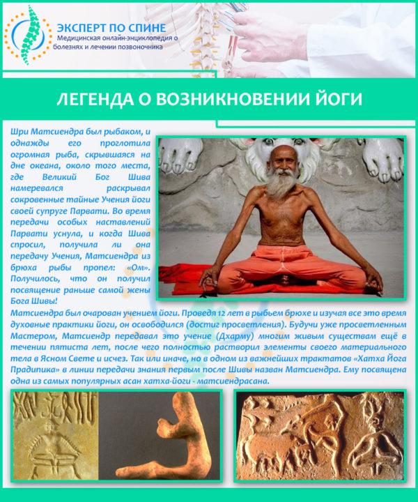 Легенда о возникновении йоги