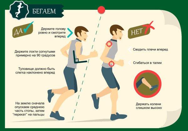 Правильное положение спины во время бега