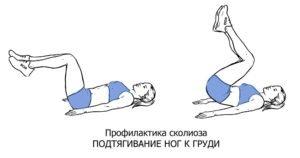 3. Подтягивание нижних конечностей к грудной клетке