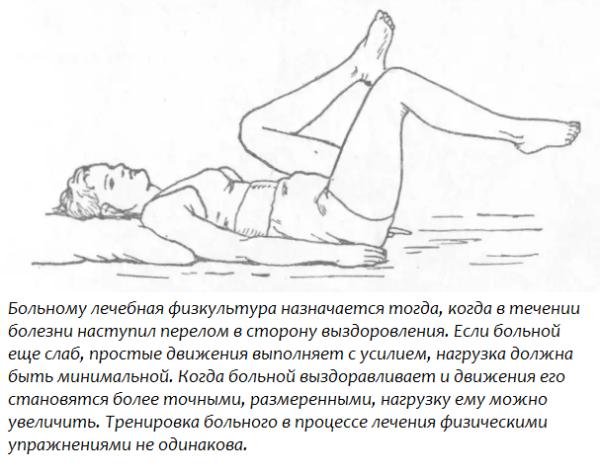 Рекомендация по выполнению упражнения