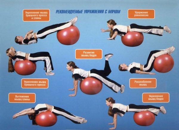 Рекомендуемые упражнения с мячом