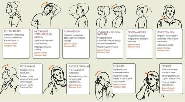 Укрепляющие упражнения для шеи