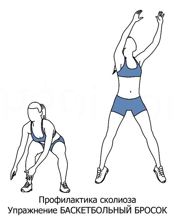 Упражнение Баскетбольный бросок