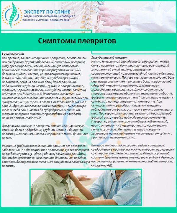 Симптомы плевритов
