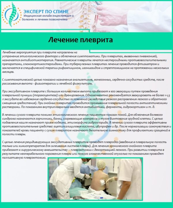 Лечение плеврита