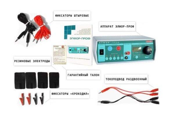 Комплектующие аппарата для электрофореза