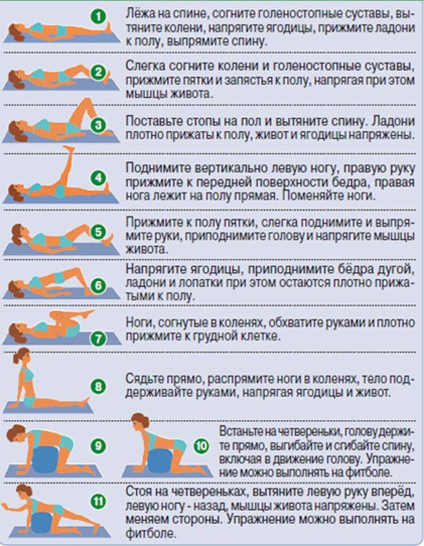 ЛФК при протрузии и грыже