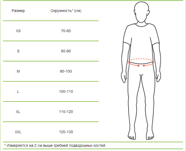 Особенности выбора корсетов для пояснично-крестцового отдела позвоночника