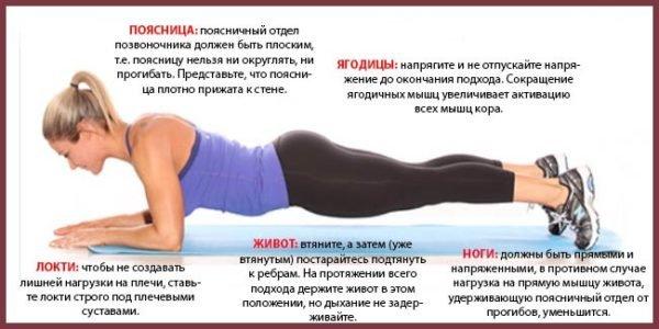 Правила выполнения упражнения