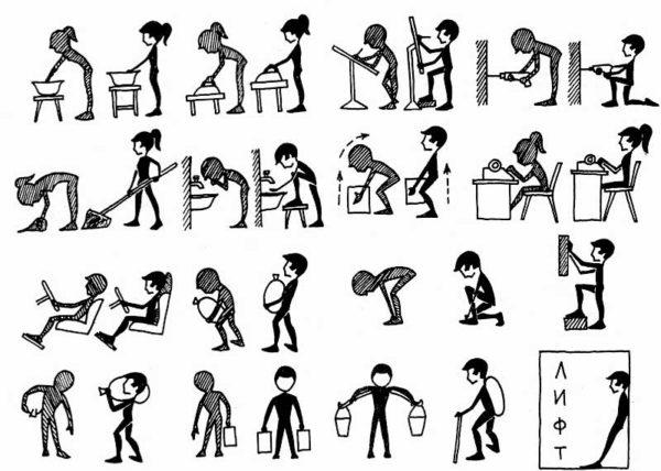 Правильное и неправильное положение тела при физической работе