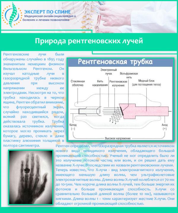 Природа рентгеновских лучей