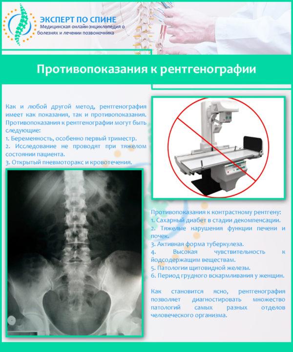Противопоказания к рентгенографии