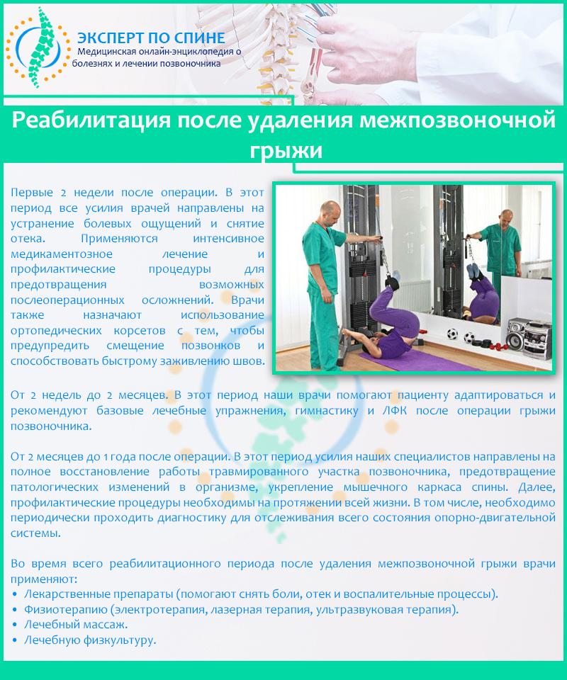 Индивидуальная программа реабилитации после операции на позвоночник