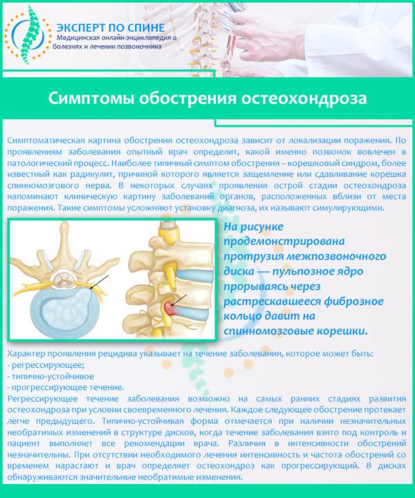 Симптомы обострения остеохондроза