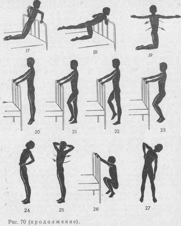 Упражнения в воде с компрессионным переломом позвоночника