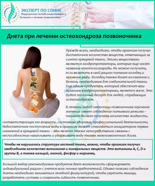 Диета при лечении остеохондроза позвоночника