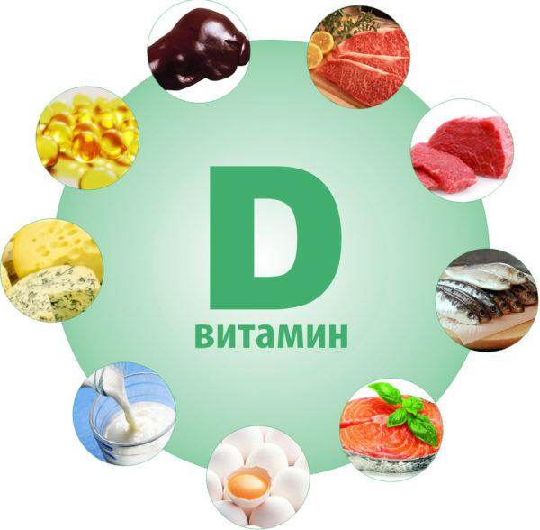 Дефицит витамина D приводит к развитию серьезных заболеваний