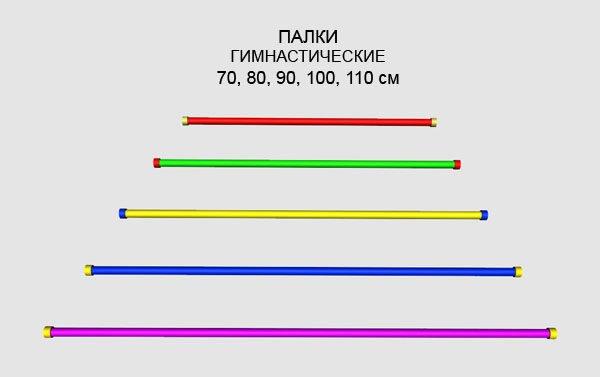 Длина гимнастической палки