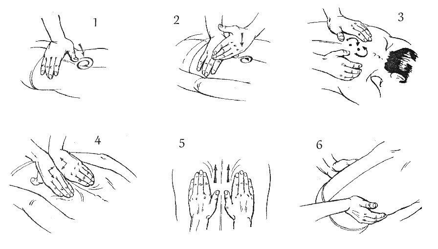 Схема массажа спины в картинках, гифка добрым