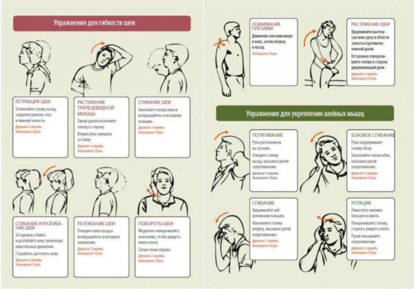Комплекс упражнений для шеи при остеохондрозе