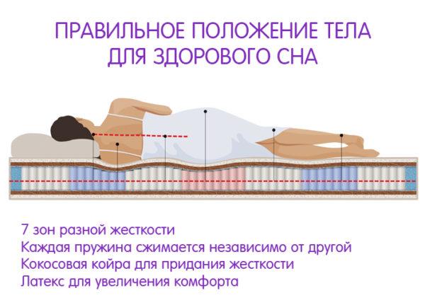 Йога лечение шейного отдела позвоночника остеохондроза головные боли thumbnail