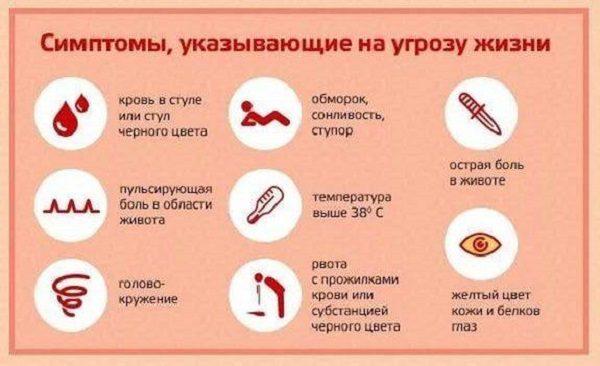 Симптомы, указывающие на угрозу жизни