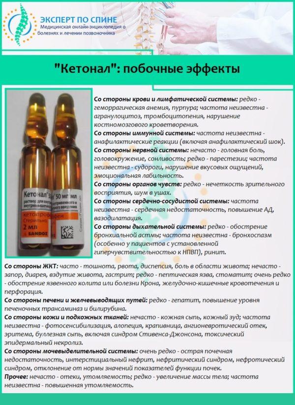"""""""Кетонал"""": побочные эффекты"""