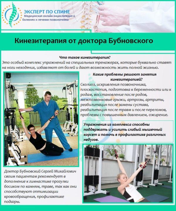 Кинезитерапия от доктора Бубновского