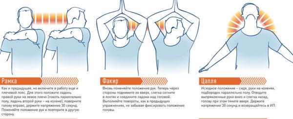 Гимнастика при протрузии позвонков шейного отдела