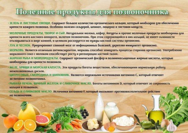 Полезные продукты для позвоночника