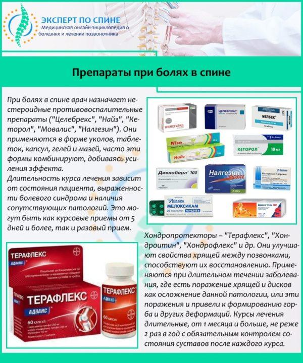 Препараты при болях в спине