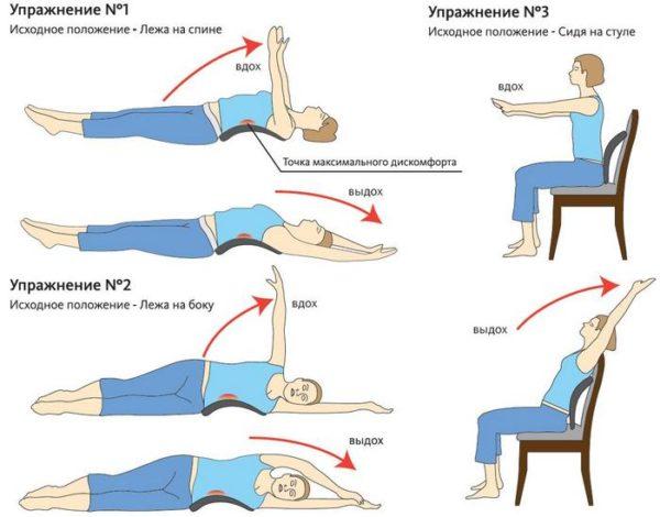 Устранить болевой синдром помогут специальные упражнения для поясничного отдела позвоночника
