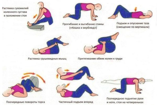 Комплекс базовых упражнений при сколиозе 3 степени
