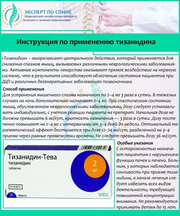 Инструкция по применению тизанидина