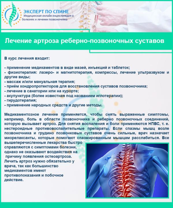 Лечение артроза реберно-позвоночных суставов