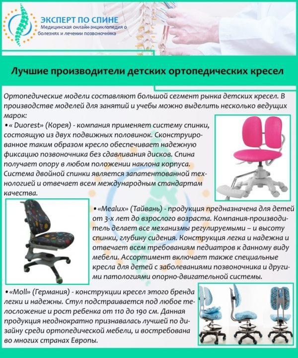 Лучшие производители детских ортопедических кресел