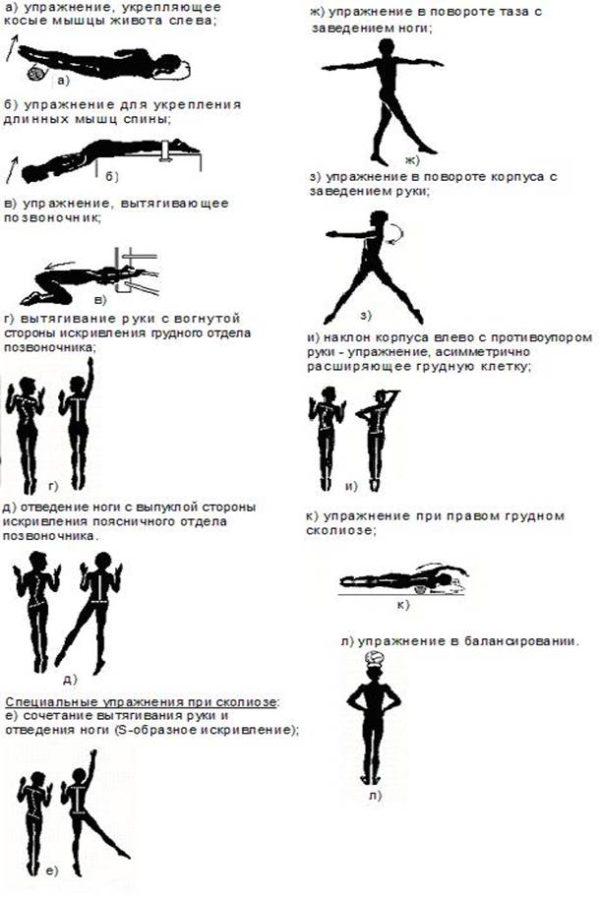 Упражнения для взрослых