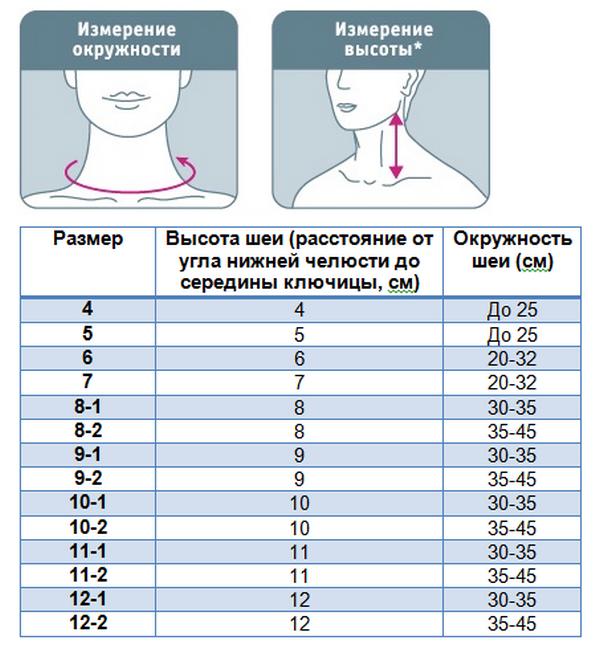 Немаловажно правильно определить размер бандажа, чтобы в нем было комфортно и был достигнут желаемый эффект