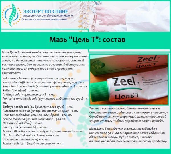 "Мазь ""Цель Т"": состав"