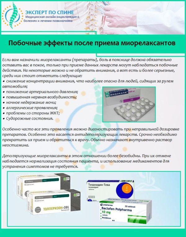 Побочные эффекты после приема миорелаксантов