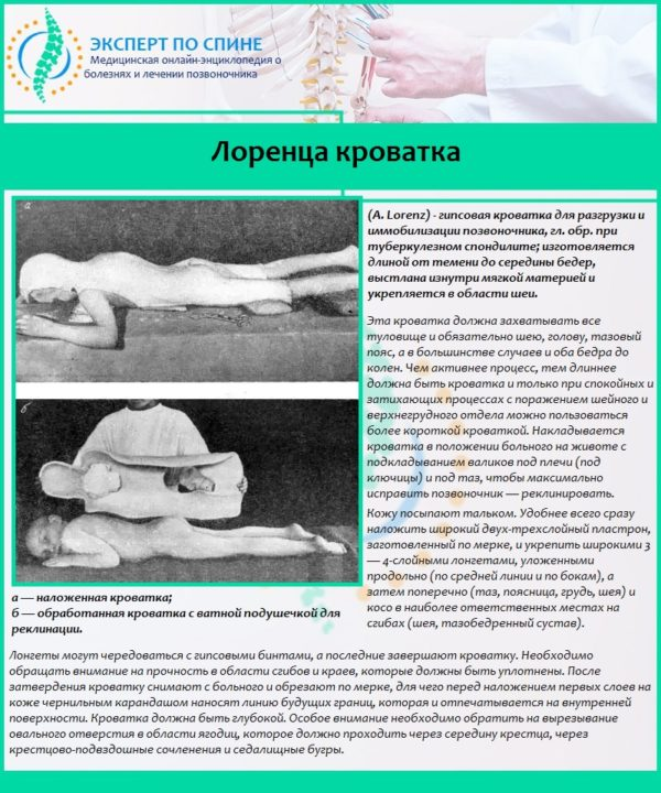 Лоренца кроватка
