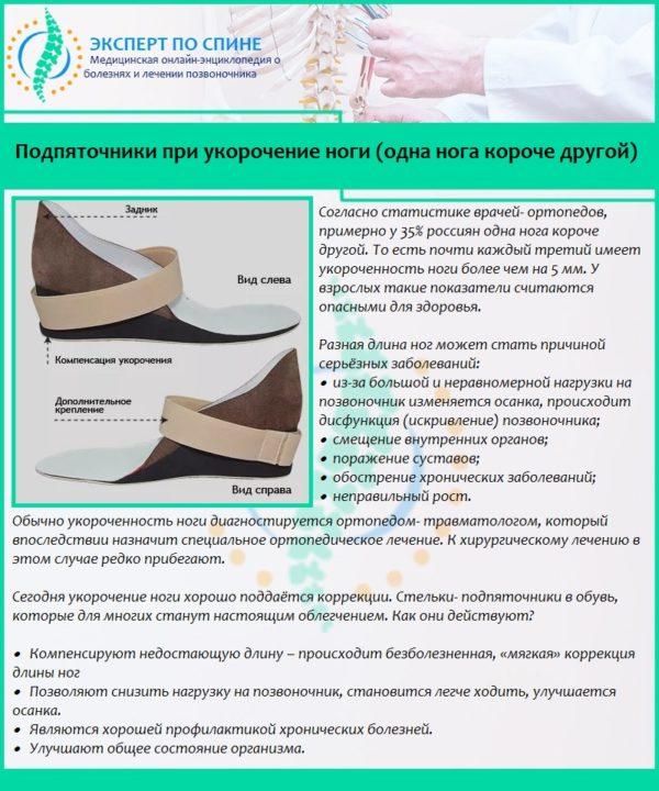 Подпяточники при укорочение ноги (одна нога короче другой)