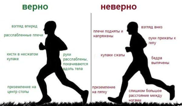 Многое зависит от правильного положения тела во время бега