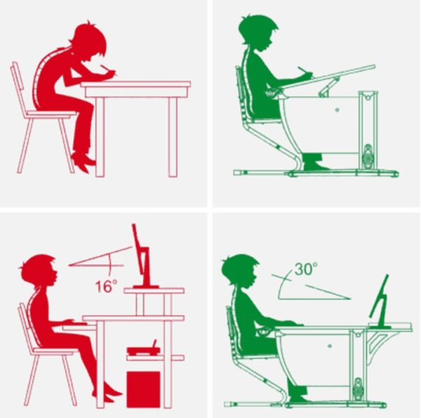Место для занятий ребенка должно быть организовано правильно