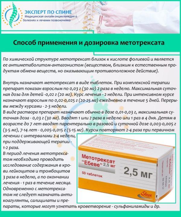 Способ применения и дозировка метотрексата