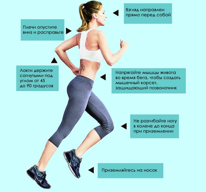 Можно ли похудеть если бегать перед сном
